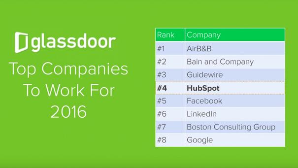 hubspot top company 2016